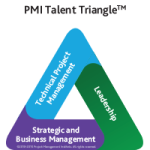 PMI talent-triangle