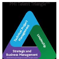 PMI talent-triangle