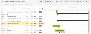 Unconventional Uses for Gantt Charts