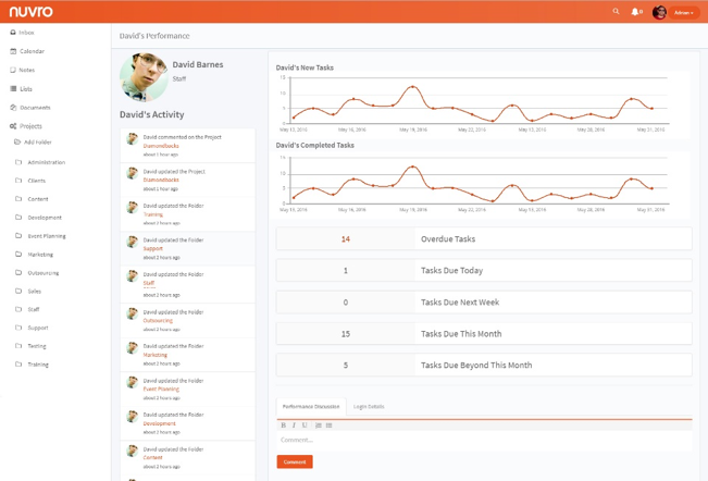 Nuvro project management software